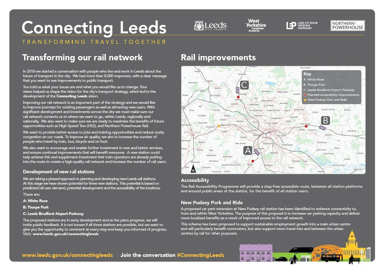 Connecting Leeds rail overview board