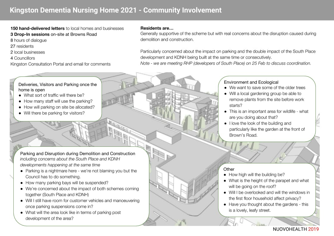 Kingston Dementia Nursing Home 2021 - Community Involvement