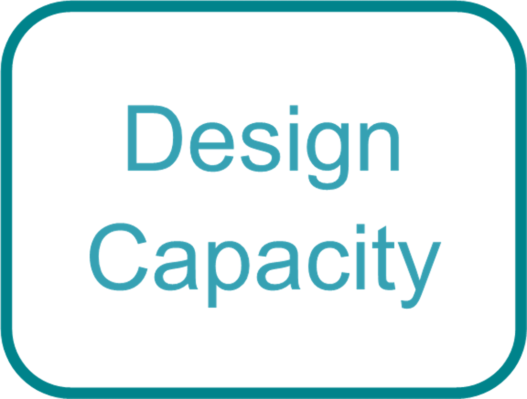 Design capacity project image