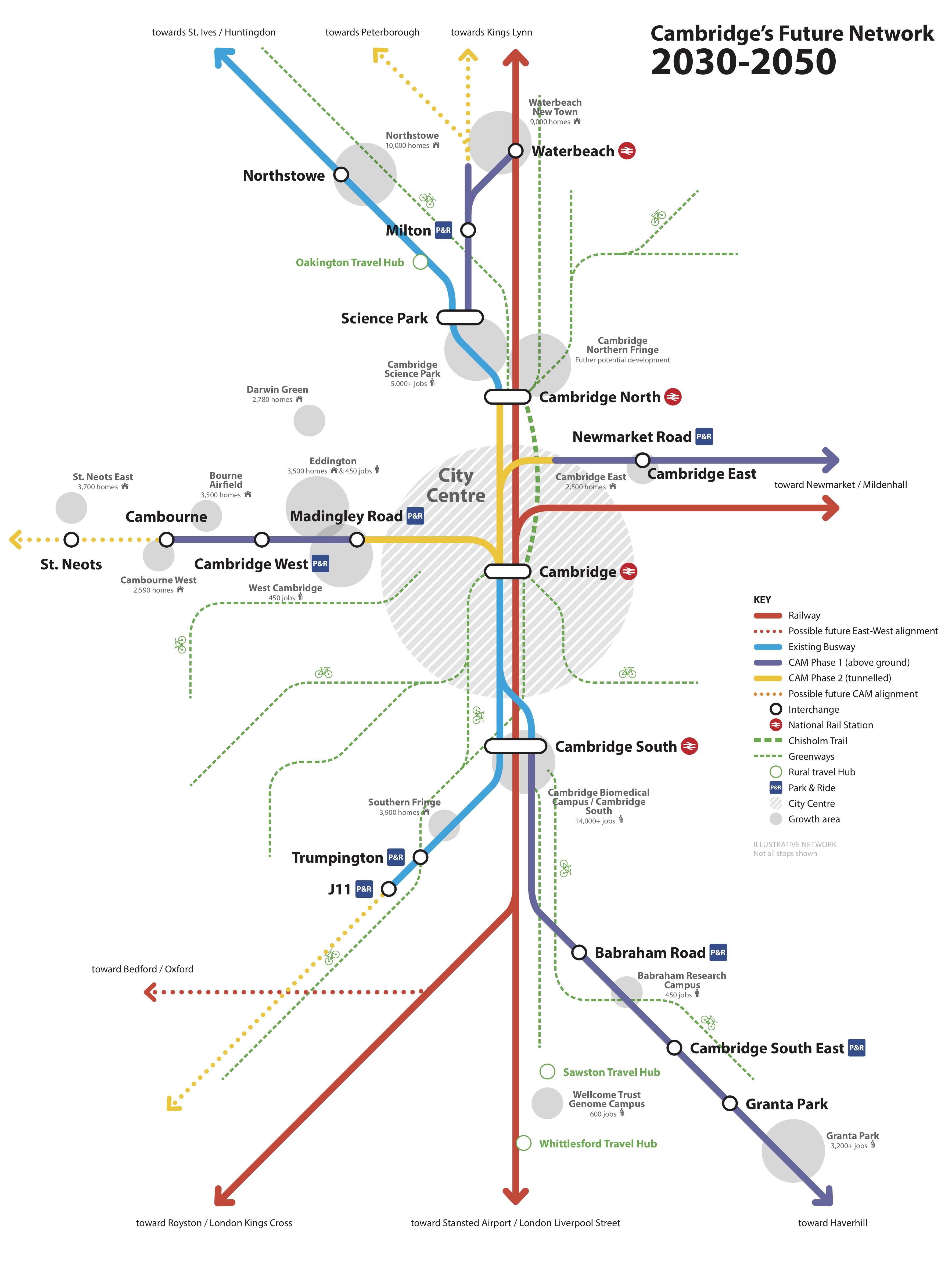 Greater Cambridge Future Network Map 2030-2050