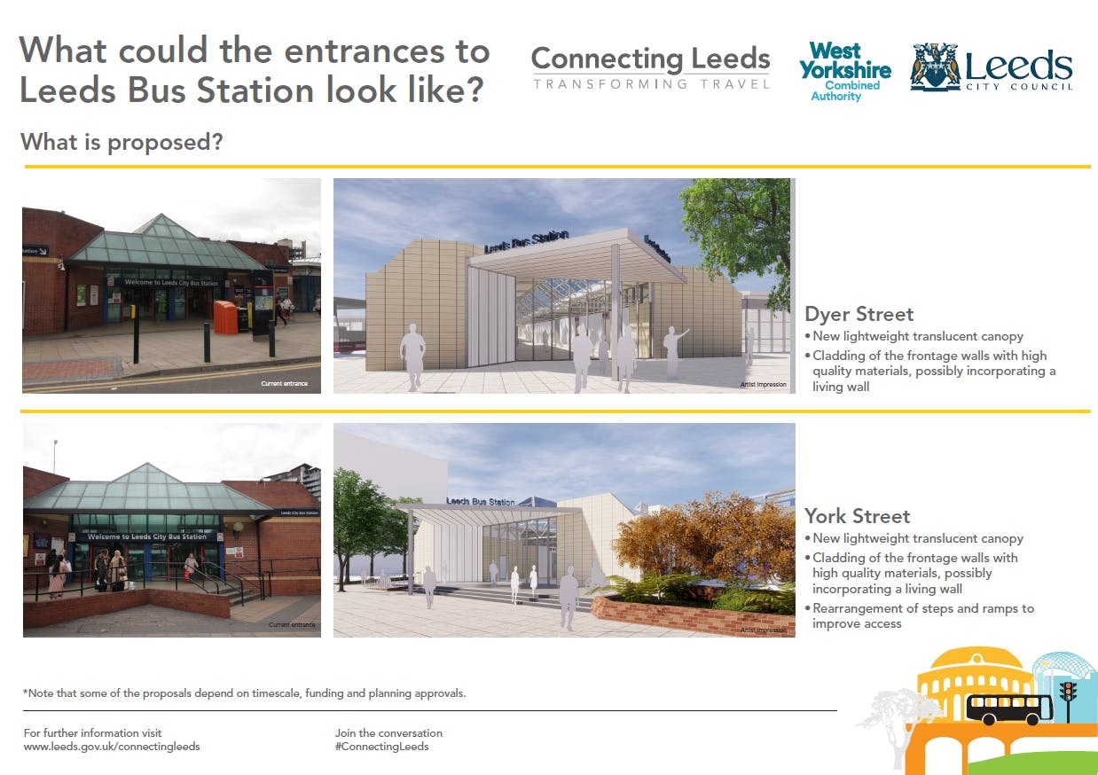 What is proposed - Entrances