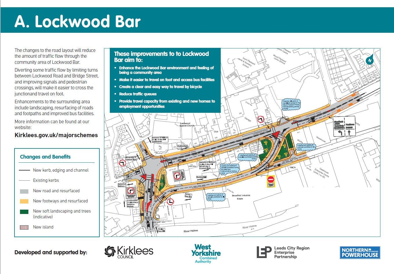 A Lockwood Bar