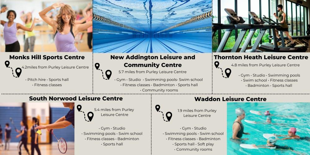 Croydon leisure centres